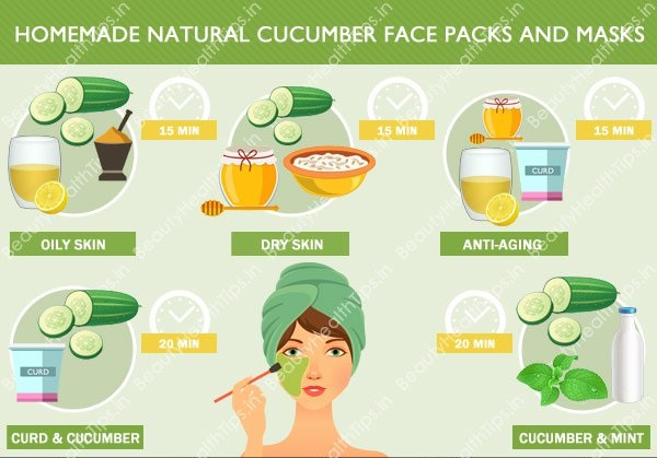 Cucumber for face mask